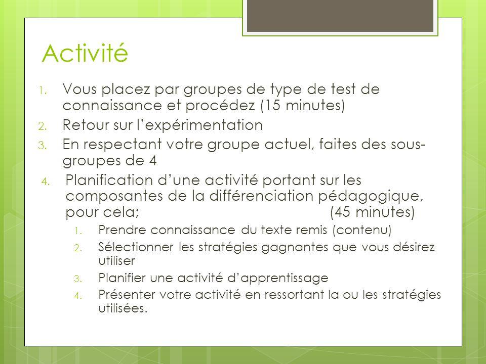 Activité 1. Vous placez par groupes de type de test de connaissance et procédez (15 minutes) 2. Retour sur l'expérimentation 3. En respectant votre gr