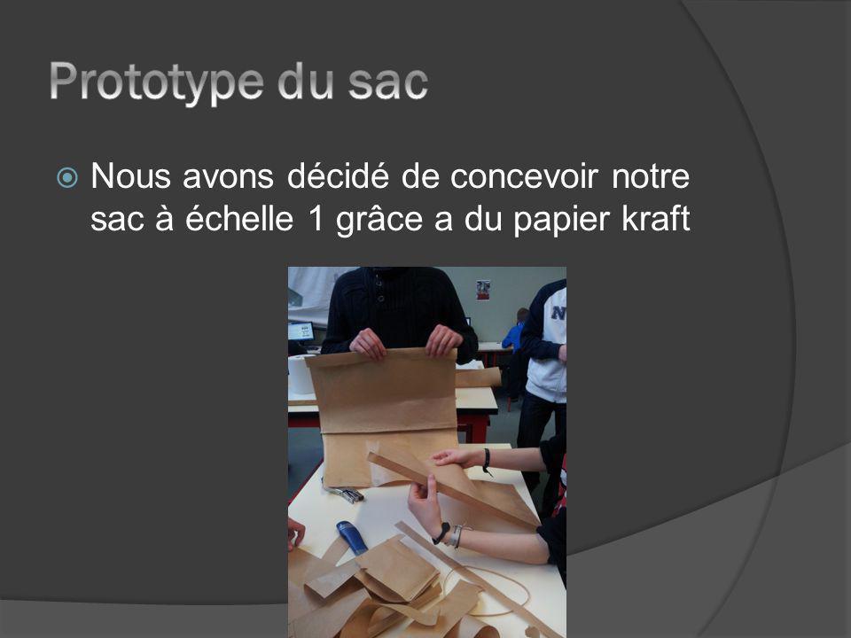  Nous avons décidé de concevoir notre sac à échelle 1 grâce a du papier kraft