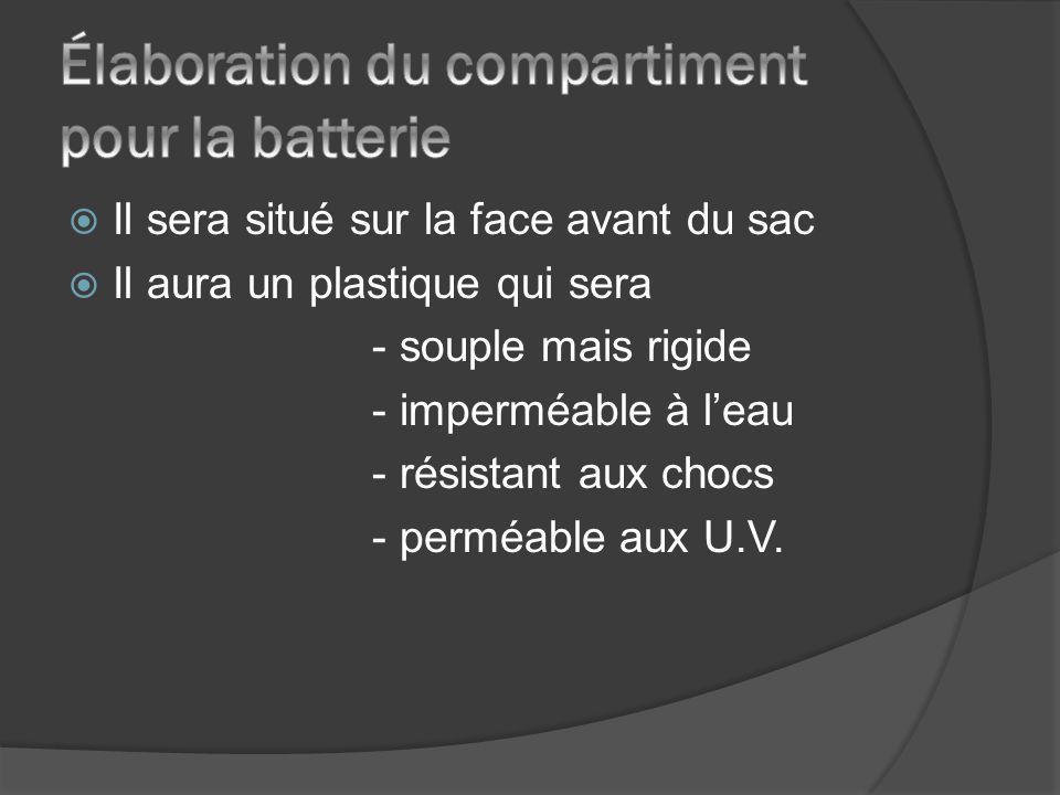  Nous avons tout d'abord placé notre batterie sans sa coque de protection sous une lampe halogène (pour recréer le soleil) pour voir combien d'ampere la batterie va emmagasiner soit 16,9mA  Puis avec sa coque soit 14,5 mA