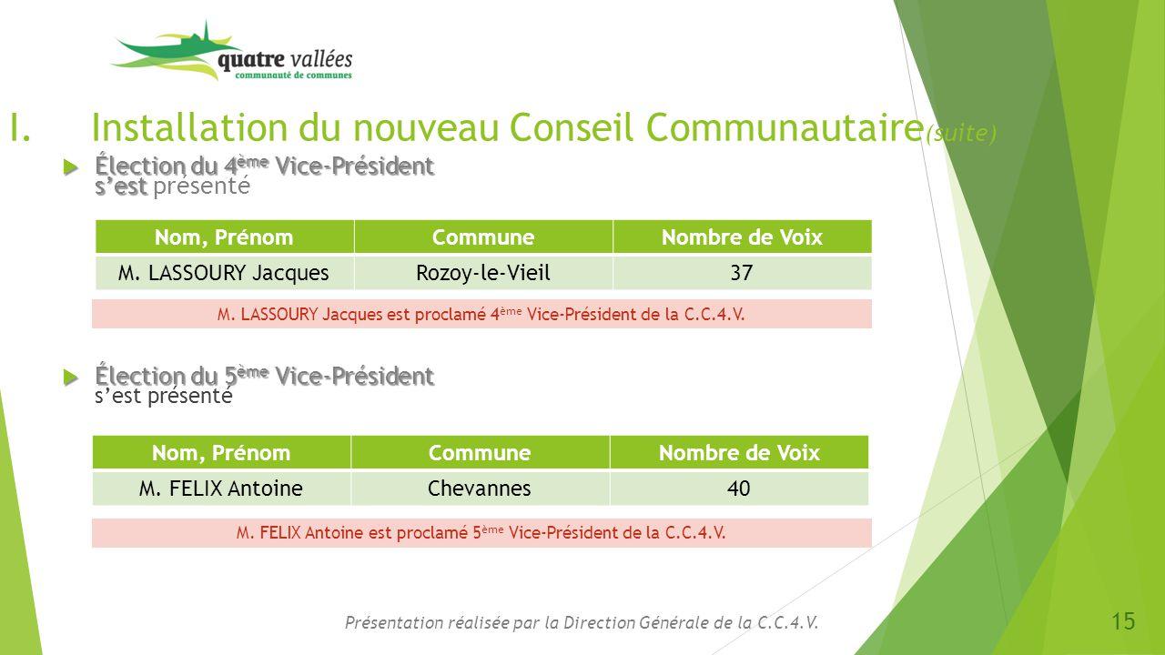 I.Installation du nouveau Conseil Communautaire (suite)  Élection du 4 ème Vice-Président s'est  Élection du 4 ème Vice-Président s'est présenté Pré