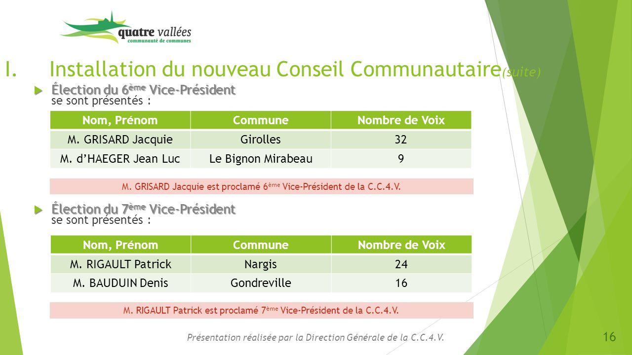I.Installation du nouveau Conseil Communautaire (suite)  Élection du 6 ème Vice-Président  Élection du 6 ème Vice-Président se sont présentés : Prés