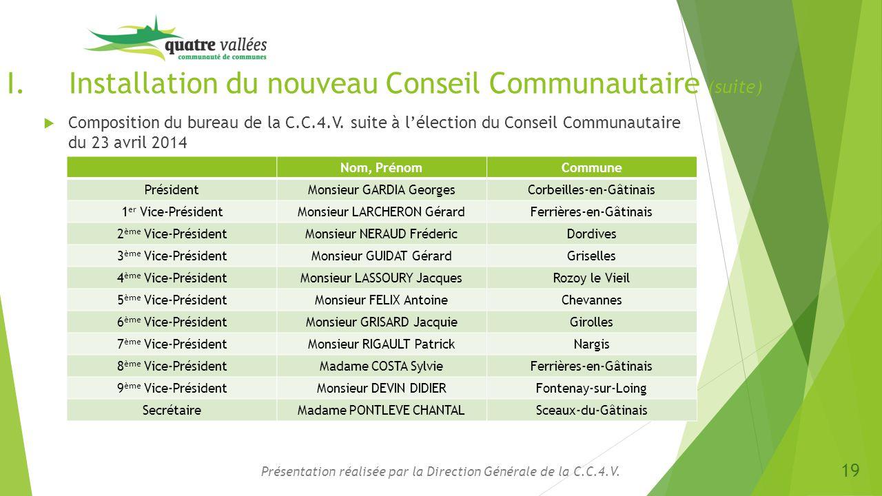 I.Installation du nouveau Conseil Communautaire (suite)  Composition du bureau de la C.C.4.V. suite à l'élection du Conseil Communautaire du 23 avril