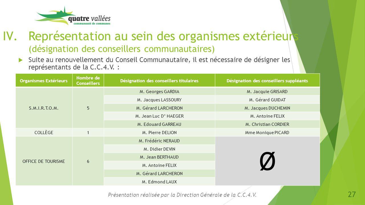 IV.Représentation au sein des organismes extérieurs (désignation des conseillers communautaires)  Suite au renouvellement du Conseil Communautaire, i