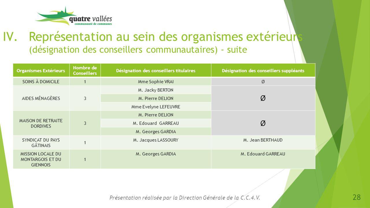 IV.Représentation au sein des organismes extérieurs (désignation des conseillers communautaires) - suite Présentation réalisée par la Direction Généra