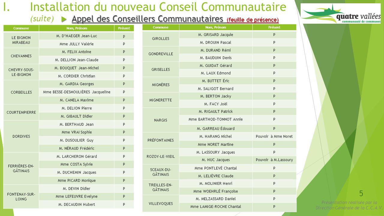 I.Installation du nouveau Conseil Communautaire (suite)  Appel des Conseillers Communautaires (feuille de présence) CommuneNom, PrénomPrésent LE BIGN