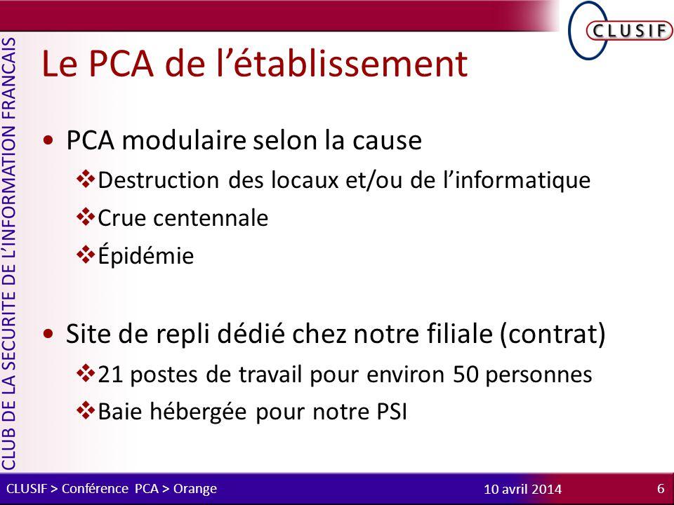 Historique PCA Commencé en 2006  Étude BIA, stratégie de repli, DMIA, PDMA, etc.