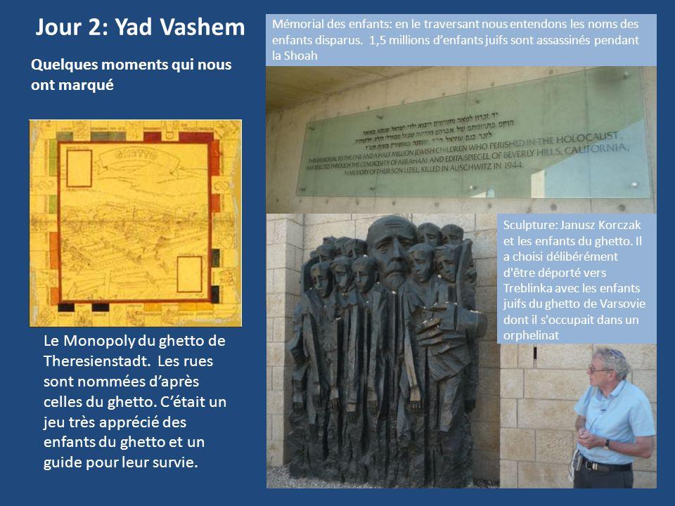 Jour 2: Yad Vashem Le Monopoly du ghetto de Theresienstadt. Les rues sont nommées d'après celles du ghetto. C'était un jeu très apprécié des enfants d