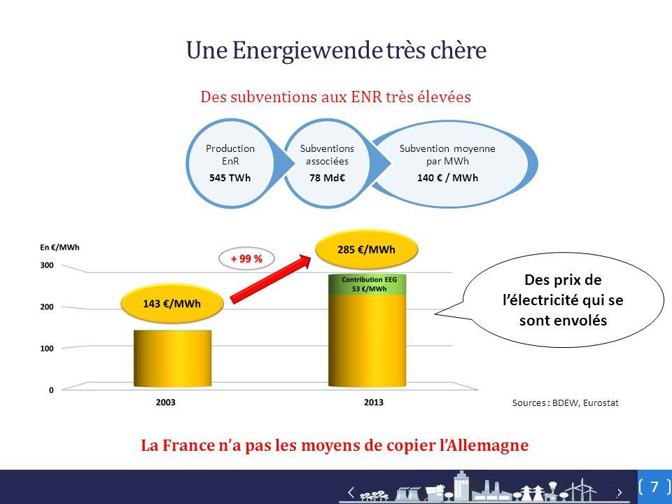 7 Une Energiewende très chère Subvention moyenne par MWh 140 € / MWh Subventions associées 78 Md€ Production EnR 545 TWh Des subventions aux ENR très élevées Sources : BDEW, Eurostat La France n'a pas les moyens de copier l'Allemagne Des prix de l'électricité qui se sont envolés
