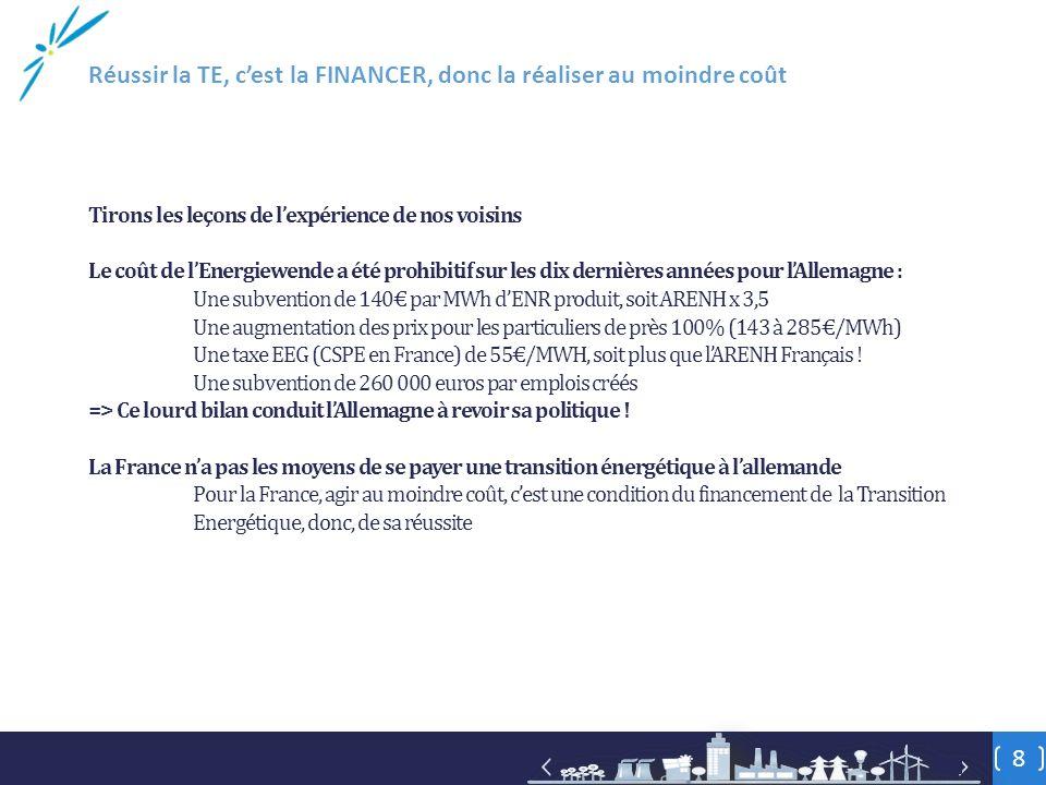 Tirons les leçons de l'expérience de nos voisins Le coût de l'Energiewende a été prohibitif sur les dix dernières années pour l'Allemagne : Une subvention de 140€ par MWh d'ENR produit, soit ARENH x 3,5 Une augmentation des prix pour les particuliers de près 100% (143 à 285€/MWh) Une taxe EEG (CSPE en France) de 55€/MWH, soit plus que l'ARENH Français .