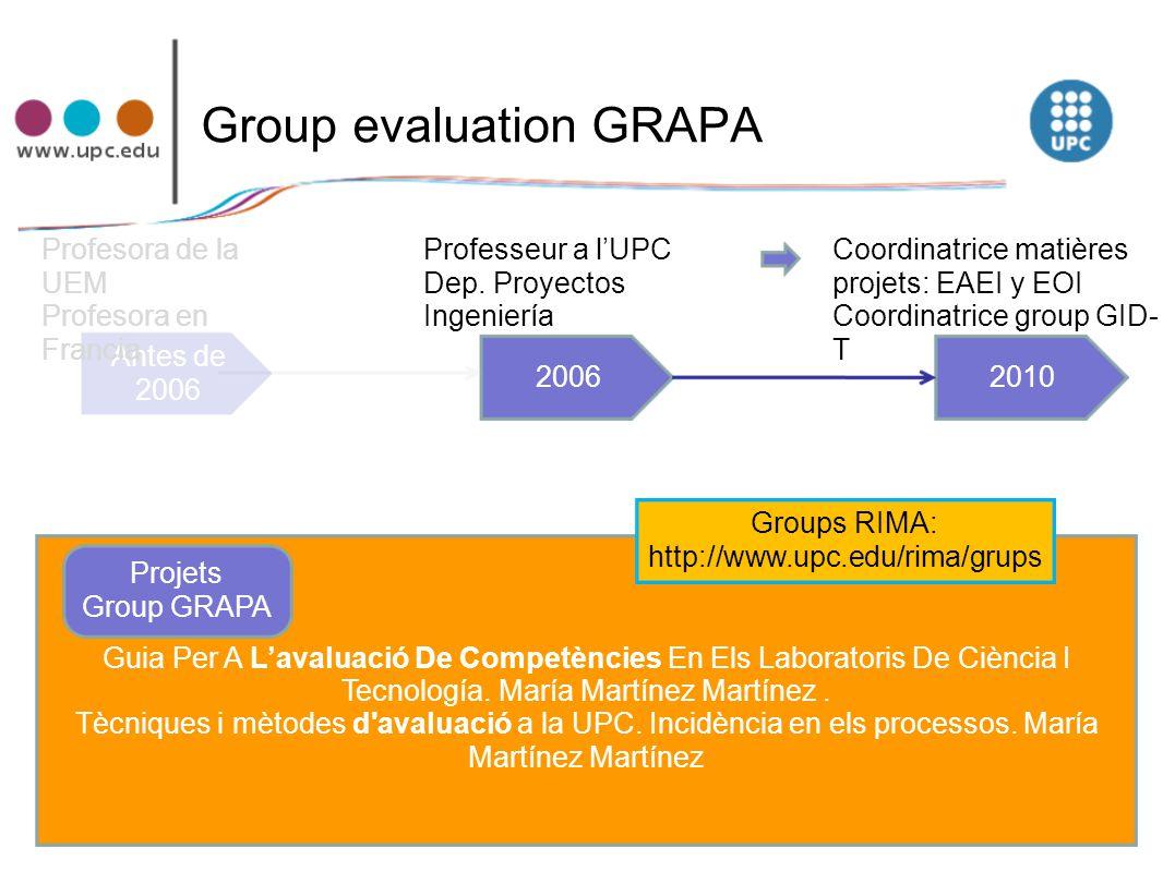 Group evaluation GRAPA Guia Per A L'avaluació De Competències En Els Laboratoris De Ciència I Tecnología. María Martínez Martínez. Tècniques i mètodes