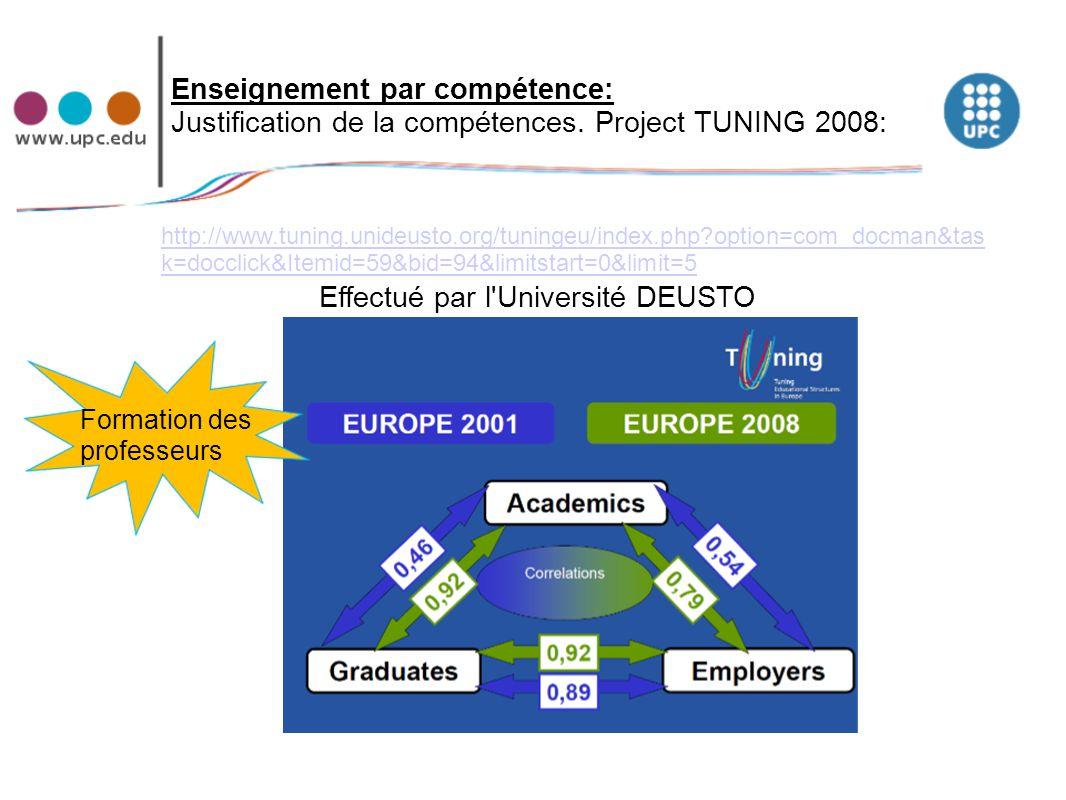 http://www.tuning.unideusto.org/tuningeu/index.php?option=com_docman&tas k=docclick&Itemid=59&bid=94&limitstart=0&limit=5http://www.tuning.unideusto.o