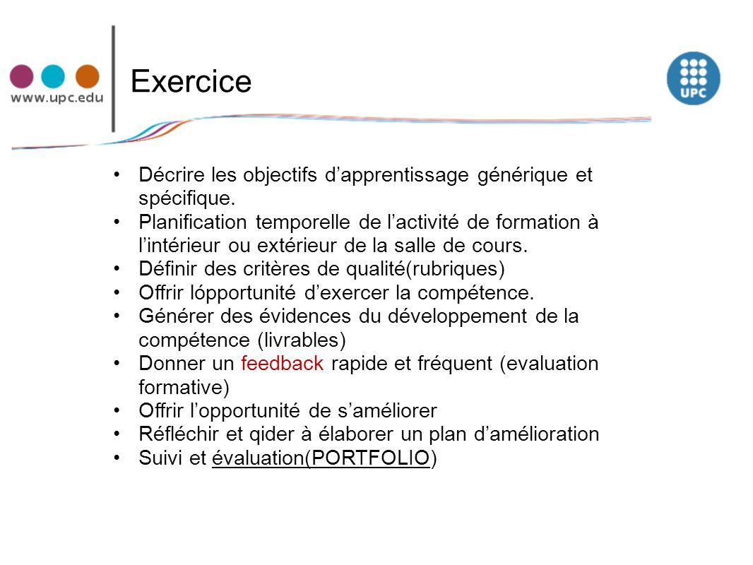 Exercice Décrire les objectifs d'apprentissage générique et spécifique. Planification temporelle de l'activité de formation à l'intérieur ou extérieur