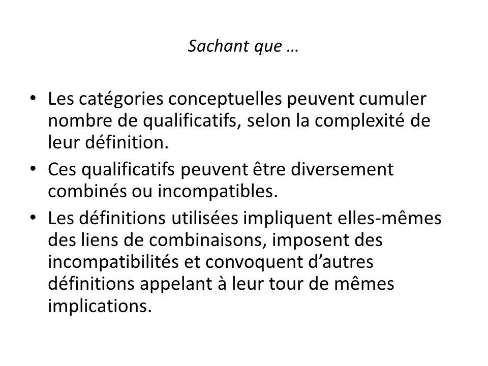 Sachant que … Les catégories conceptuelles peuvent cumuler nombre de qualificatifs, selon la complexité de leur définition.