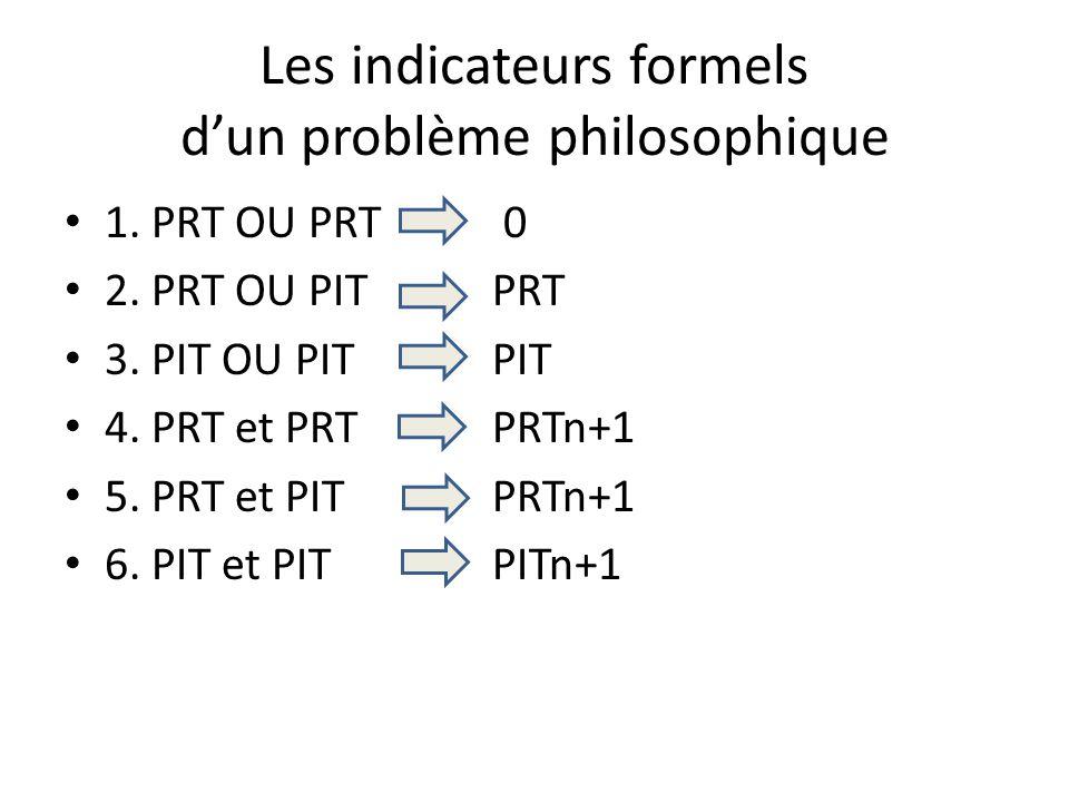 Les indicateurs formels d'un problème philosophique 1.