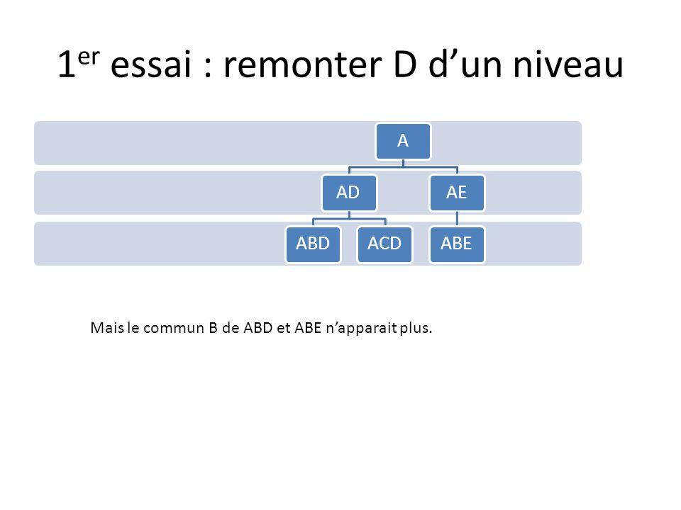1 er essai : remonter D d'un niveau AADABDACDAEABE Mais le commun B de ABD et ABE n'apparait plus.