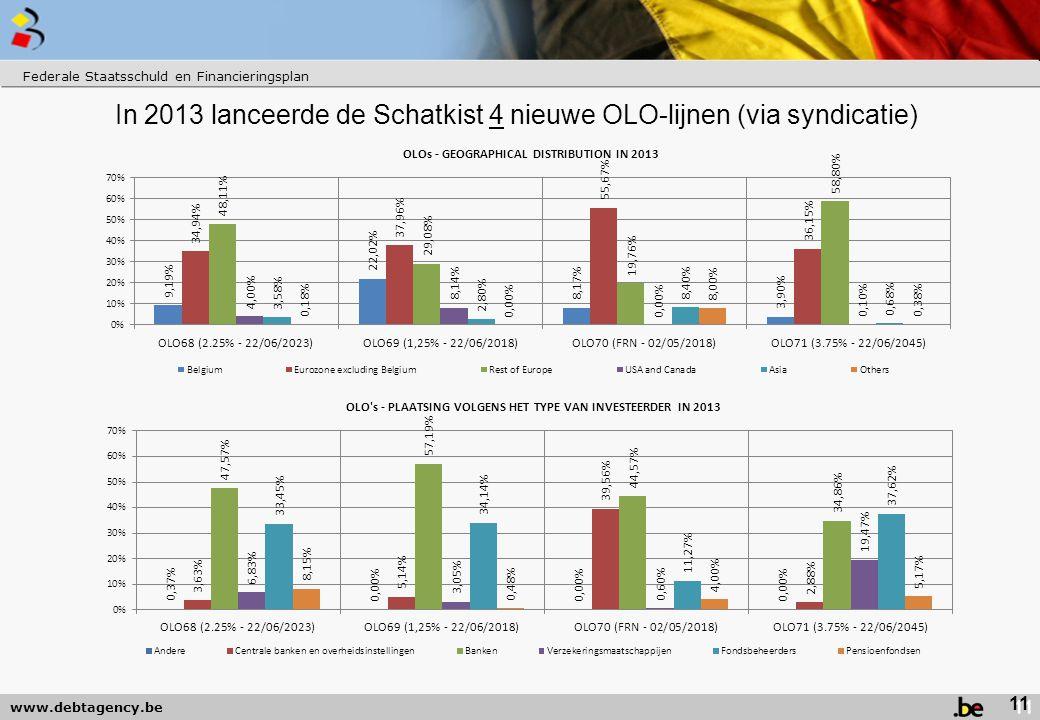 www.debtagency.be In 2013 lanceerde de Schatkist 4 nieuwe OLO-lijnen (via syndicatie) Federale Staatsschuld en Financieringsplan 11
