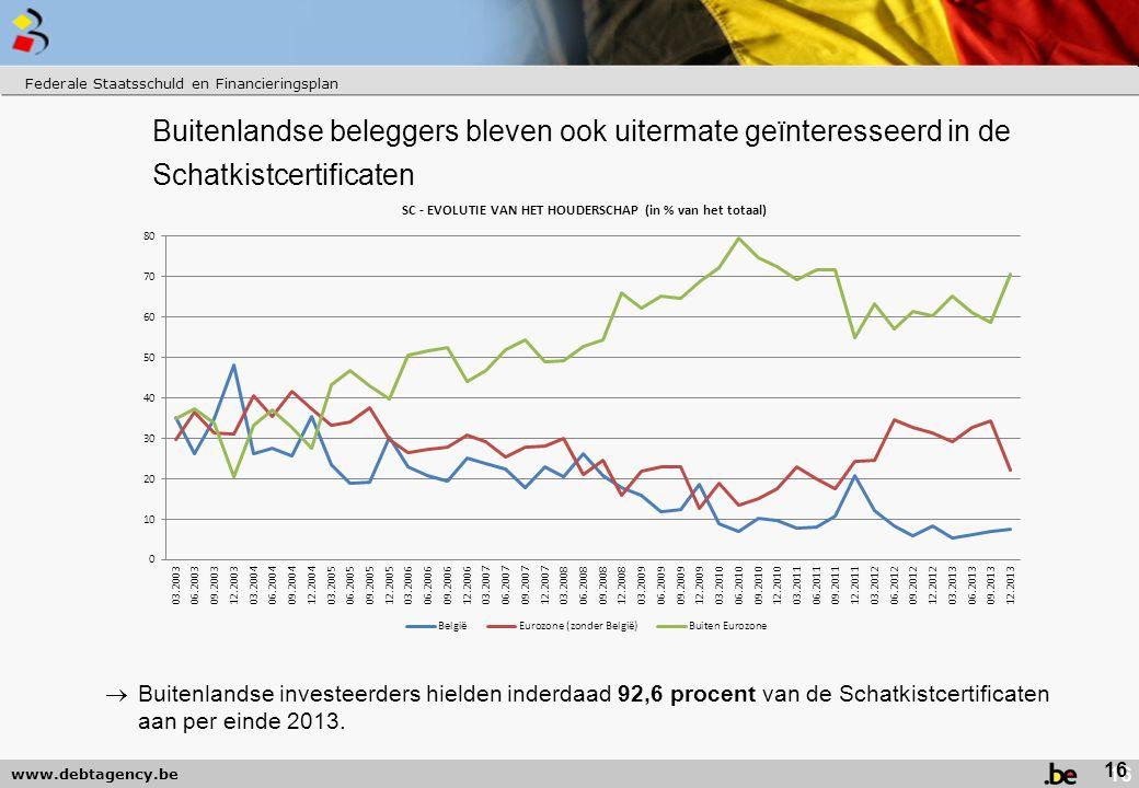 www.debtagency.be Buitenlandse beleggers bleven ook uitermate geïnteresseerd in de Schatkistcertificaten  Buitenlandse investeerders hielden inderdaad 92,6 procent van de Schatkistcertificaten aan per einde 2013.