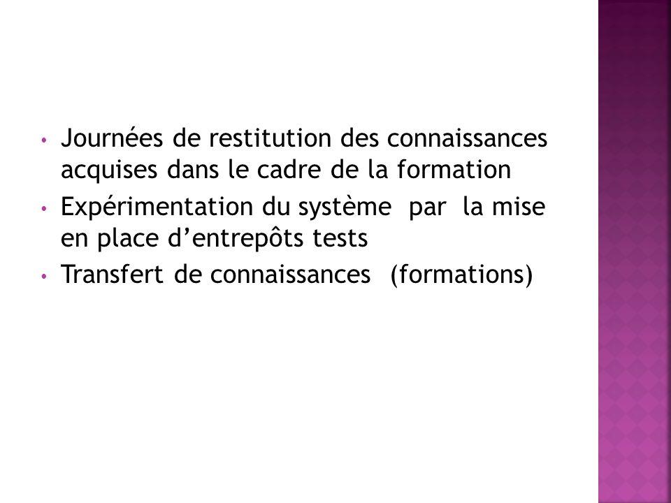 Journées de restitution des connaissances acquises dans le cadre de la formation Expérimentation du système par la mise en place d'entrepôts tests Transfert de connaissances (formations)