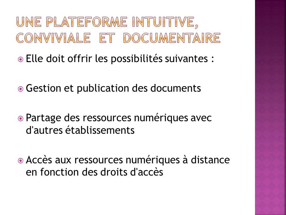  Elle doit offrir les possibilités suivantes :  Gestion et publication des documents  Partage des ressources numériques avec d autres établissements  Accès aux ressources numériques à distance en fonction des droits d accès