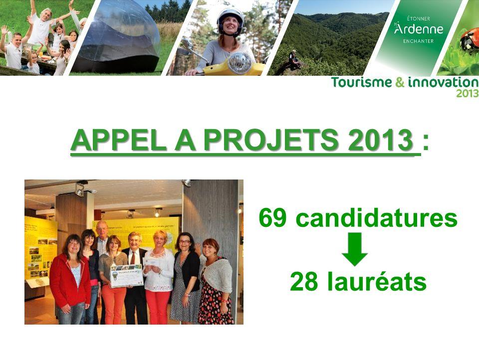 APPEL A PROJETS 2014 APPEL A PROJETS 2014 : 63 candidatures 35 lauréats