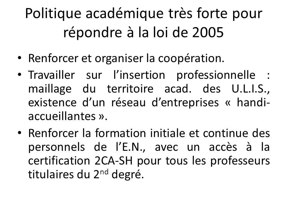 Politique académique très forte pour répondre à la loi de 2005 Renforcer et organiser la coopération. Travailler sur l'insertion professionnelle : mai