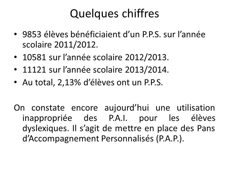 Quelques chiffres 9853 élèves bénéficiaient d'un P.P.S. sur l'année scolaire 2011/2012. 10581 sur l'année scolaire 2012/2013. 11121 sur l'année scolai