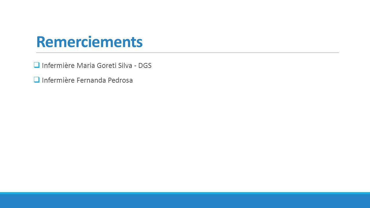 Remerciements  Infermière Maria Goreti Silva - DGS  Infermière Fernanda Pedrosa