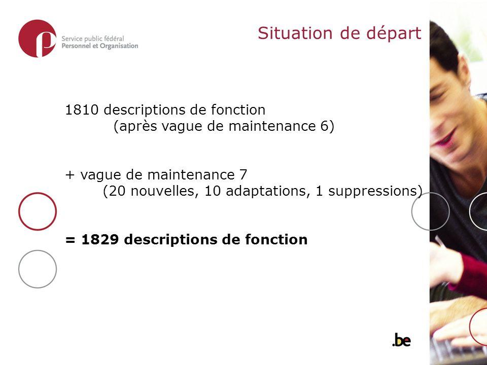 Situation de départ 1810 descriptions de fonction (après vague de maintenance 6) + vague de maintenance 7 (20 nouvelles, 10 adaptations, 1 suppressions) = 1829 descriptions de fonction