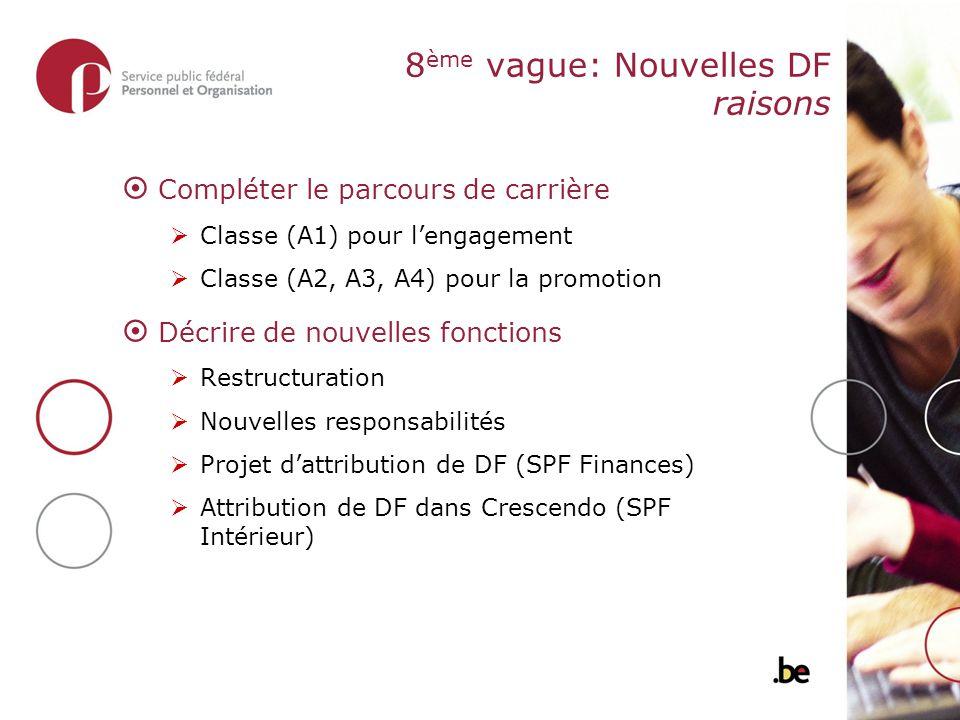 8 ème vague: Nouvelles DF raisons  Compléter le parcours de carrière  Classe (A1) pour l'engagement  Classe (A2, A3, A4) pour la promotion  Décrire de nouvelles fonctions  Restructuration  Nouvelles responsabilités  Projet d'attribution de DF (SPF Finances)  Attribution de DF dans Crescendo (SPF Intérieur)