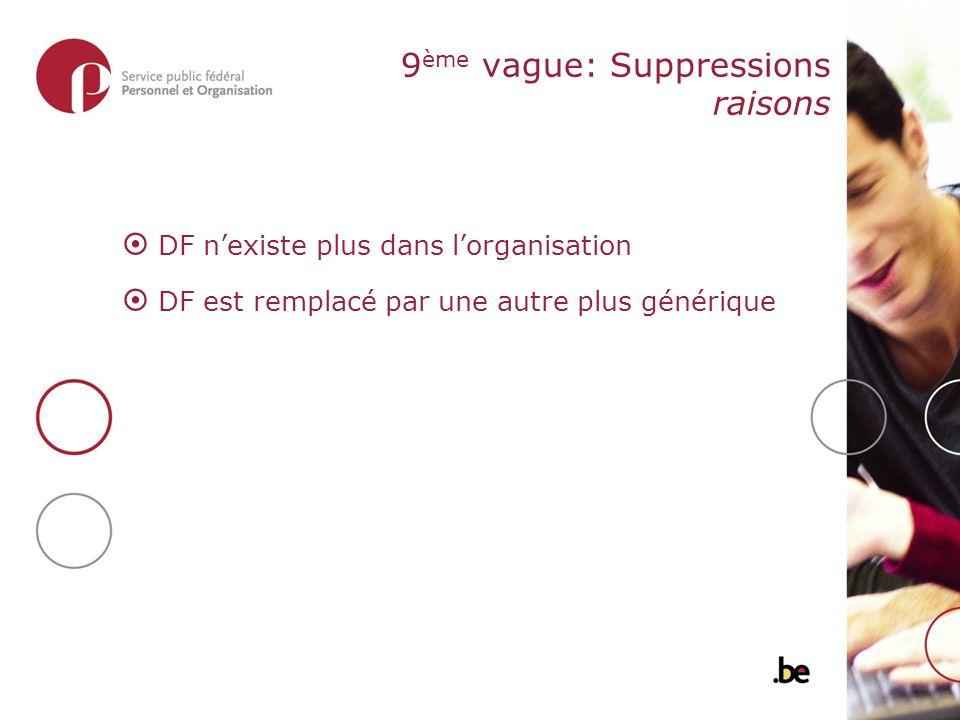 9 ème vague: Suppressions raisons  DF n'existe plus dans l'organisation  DF est remplacé par une autre plus générique