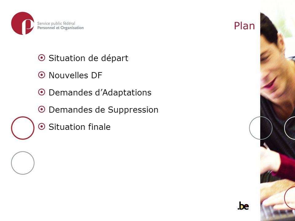 Plan  Situation de départ  Nouvelles DF  Demandes d'Adaptations  Demandes de Suppression  Situation finale