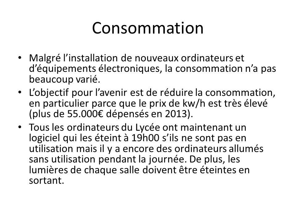 Consommation Malgré l'installation de nouveaux ordinateurs et d'équipements électroniques, la consommation n'a pas beaucoup varié.