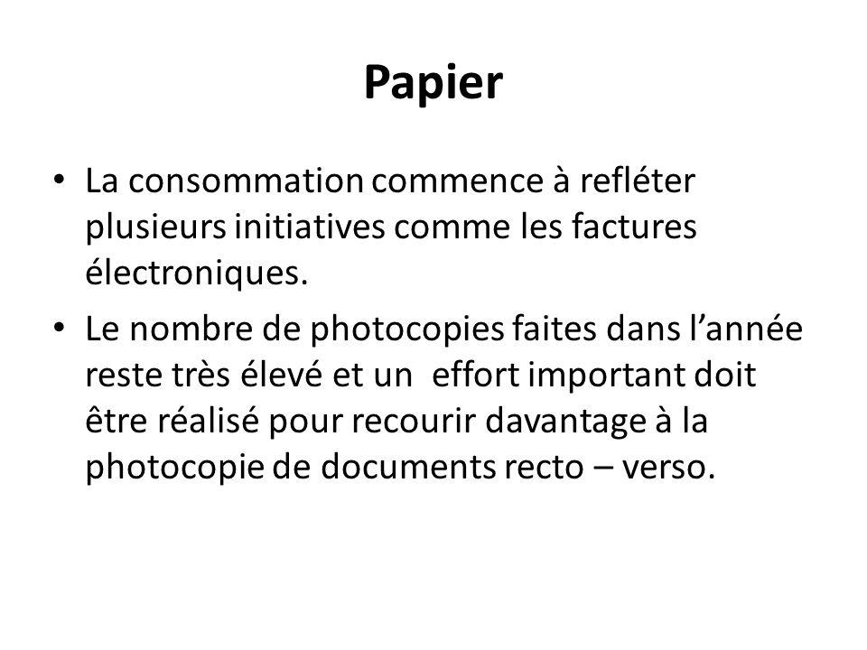 Papier La consommation commence à refléter plusieurs initiatives comme les factures électroniques.