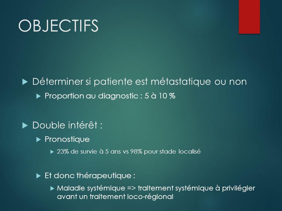 OBJECTIFS  Déterminer si patiente est métastatique ou non  Proportion au diagnostic : 5 à 10 %  Double intérêt :  Pronostique  23% de survie à 5