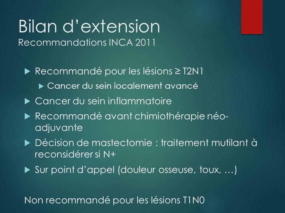 Bilan d'extension Recommandations INCA 2011  Recommandé pour les lésions ≥ T2N1  Cancer du sein localement avancé  Cancer du sein inflammatoire  R