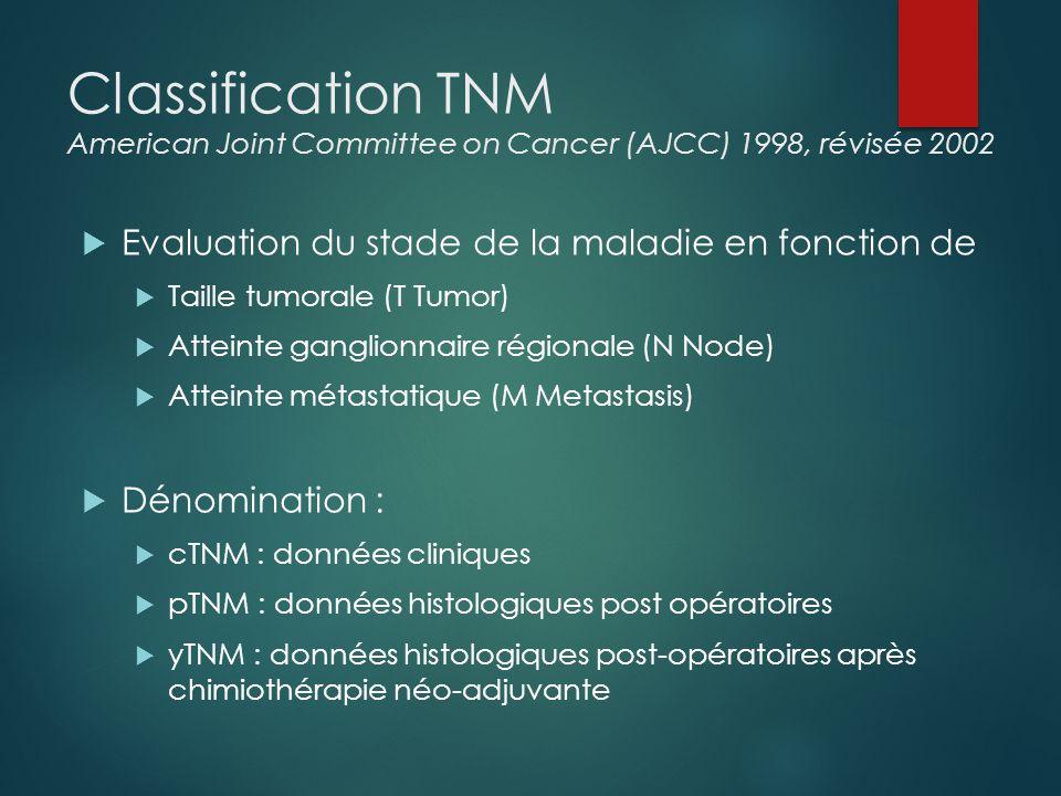 Classification TNM Taille tumorale T  T0  Tumeur non palpable  T1  ≤ 2 cm dans sa plus grande dimension  T1a ≤ 0,5 cm  T1b > 0,5 et ≤ 1 cm  T1c > 1 et ≤ 2 cm