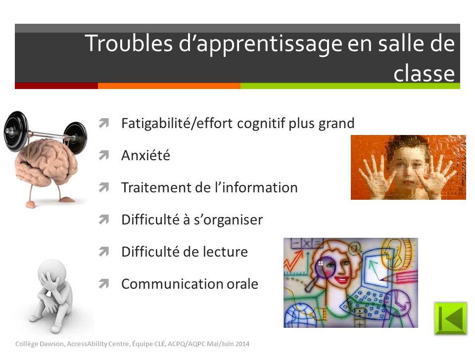 Troubles d'apprentissage en salle de classe  Fatigabilité/effort cognitif plus grand  Anxiété  Traitement de l'information  Difficulté à s'organis