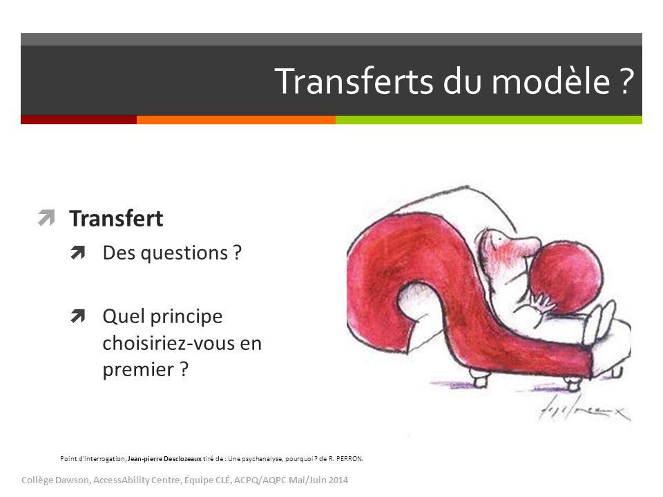 Transferts du modèle .