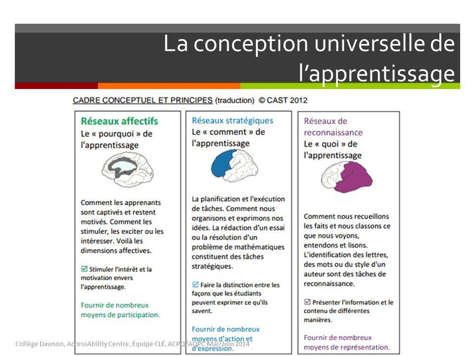 La conception universelle de l'apprentissage Collège Dawson, AccessAbility Centre, Équipe CLÉ, ACPQ/AQPC Mai/Juin 2014
