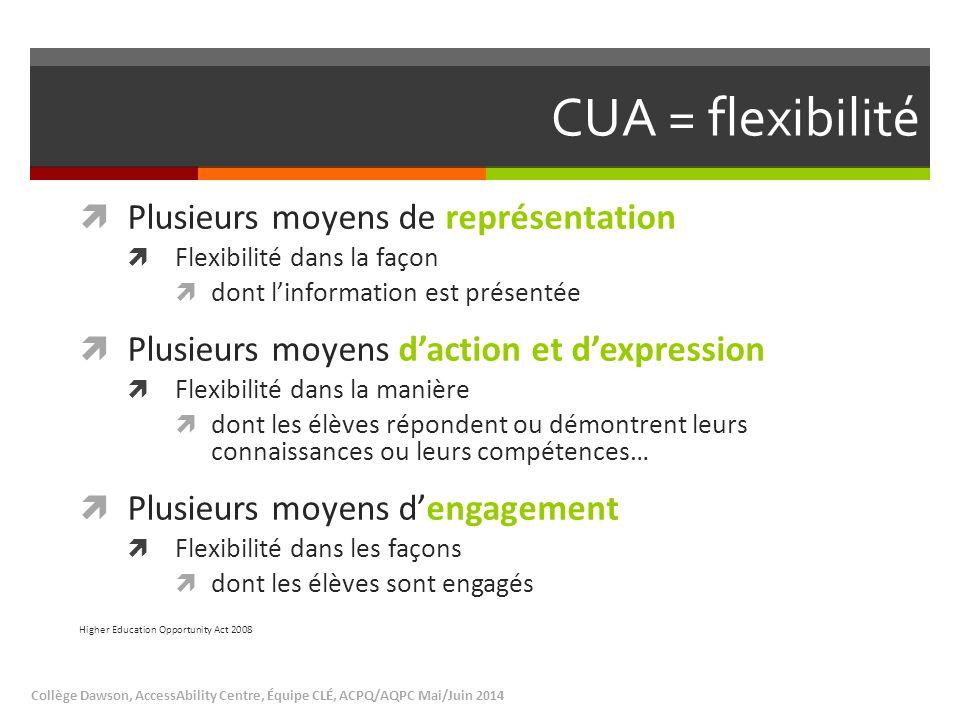 CUA = flexibilité  Plusieurs moyens de représentation  Flexibilité dans la façon  dont l'information est présentée  Plusieurs moyens d'action et d