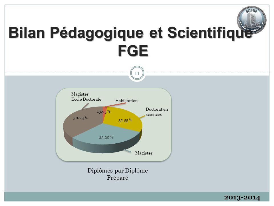 2013-2014 11 Diplômés par Diplôme Préparé 13.95 % Bilan Pédagogique et Scientifique FGE