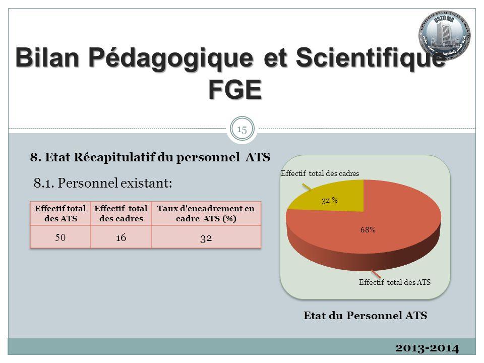 2013-2014 8. Etat Récapitulatif du personnel ATS 15 8.1. Personnel existant: Etat du Personnel ATS Bilan Pédagogique et Scientifique FGE