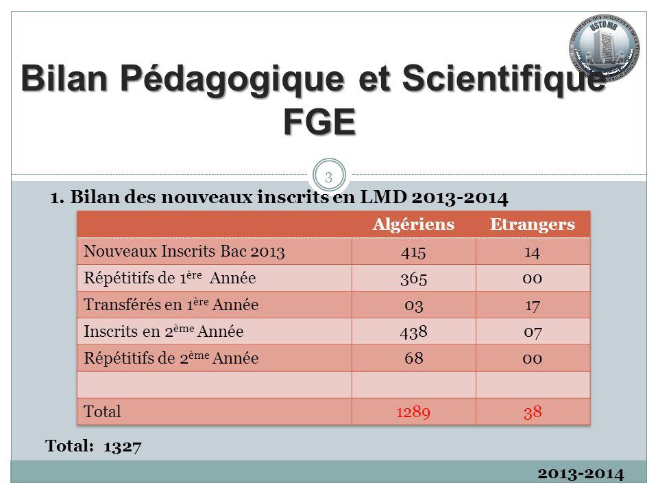 2013-2014 1. Bilan des nouveaux inscrits en LMD 2013-2014 Total: 1327 3 Bilan Pédagogique et Scientifique FGE