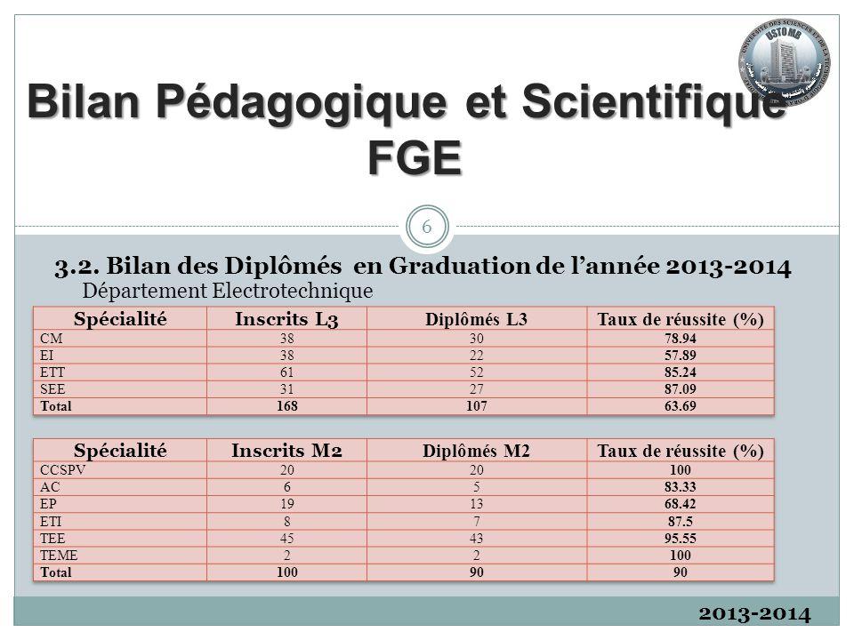 2013-2014 3.2. Bilan des Diplômés en Graduation de l'année 2013-2014 6 Bilan Pédagogique et Scientifique FGE Département Electrotechnique