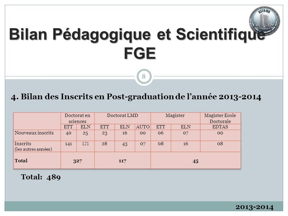 2013-2014 4. Bilan des Inscrits en Post-graduation de l'année 2013-2014 Total: 489 8 Bilan Pédagogique et Scientifique FGE