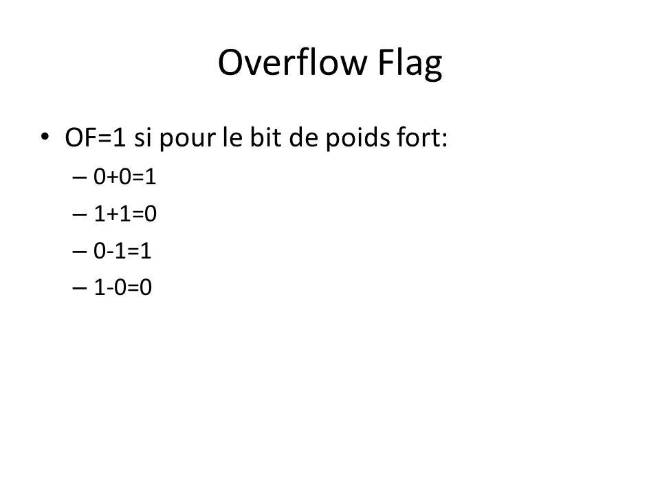 Overflow Flag OF=1 si pour le bit de poids fort: – 0+0=1 – 1+1=0 – 0-1=1 – 1-0=0
