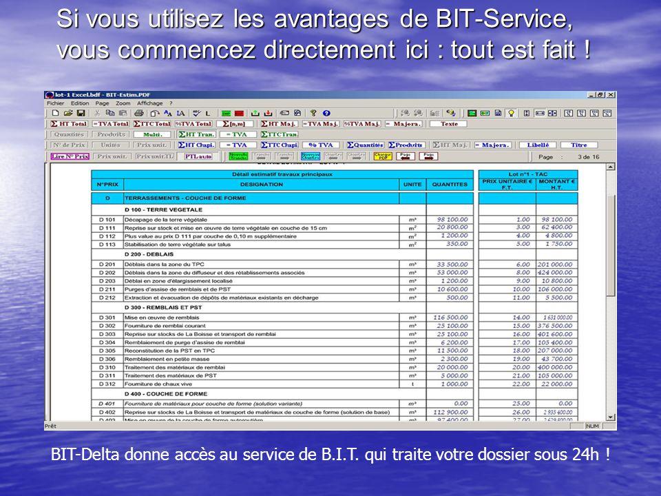 Si vous utilisez les avantages de BIT-Service, vous commencez directement ici : tout est fait .