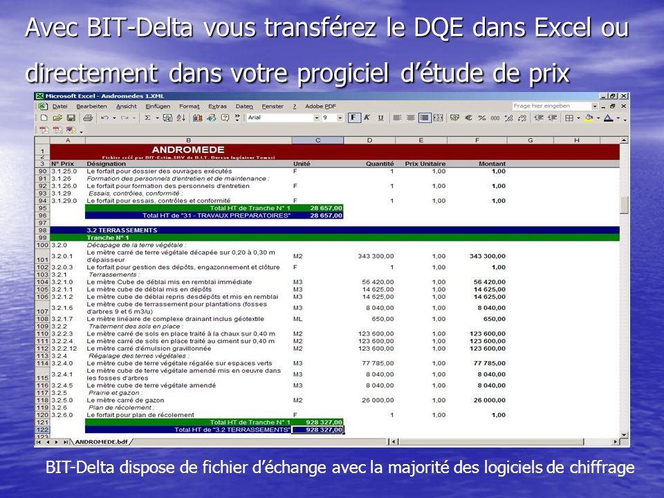 Avec BIT-Delta vous transférez le DQE dans Excel ou directement dans votre progiciel d'étude de prix BIT-Delta dispose de fichier d'échange avec la majorité des logiciels de chiffrage