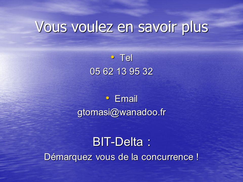 Vous voulez en savoir plus Tel Tel 05 62 13 95 32 Email Emailgtomasi@wanadoo.fr BIT-Delta : Démarquez vous de la concurrence !