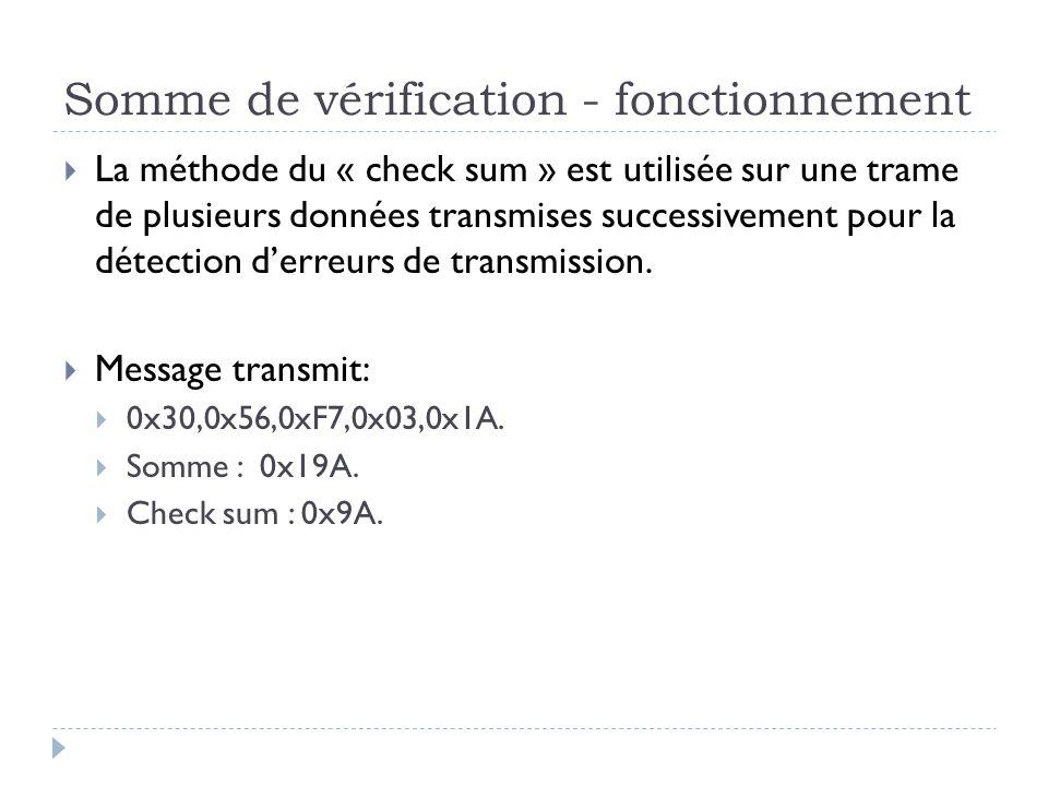 Somme de vérification - fonctionnement  La méthode du « check sum » est utilisée sur une trame de plusieurs données transmises successivement pour la détection d'erreurs de transmission.
